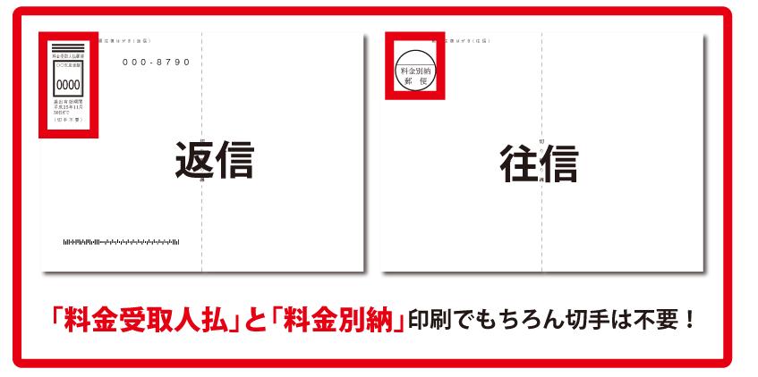 はがき 切手 料金